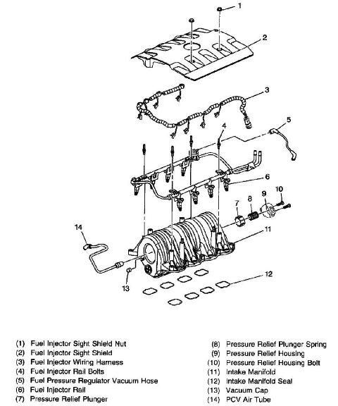 2000 Cadillac Seville Sls Engine Diagram Wiring Diagram Thick Information A Thick Information A Led Illumina It