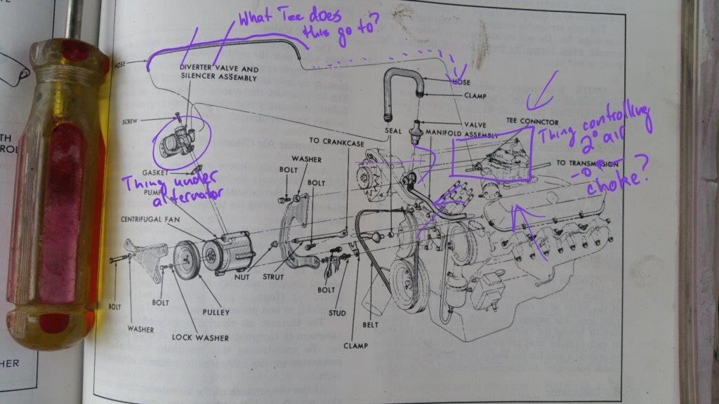 72 Eldo 500cid Vacuum Hoses Ruined Cadillac Owners Forum