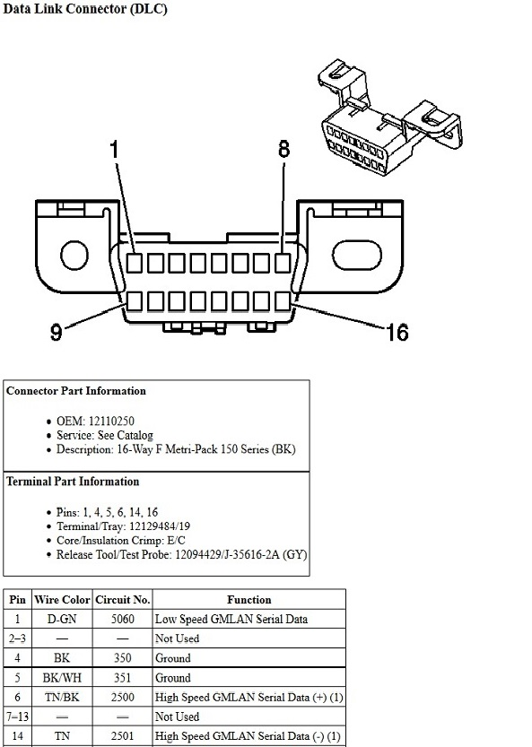 [ZTBE_9966]  Help! Need wiring diagram for my obd2 port | Cadillac Owners Forum | Cadillac Obd Ii Wiring Diagram |  | Cadillac Owners Forum
