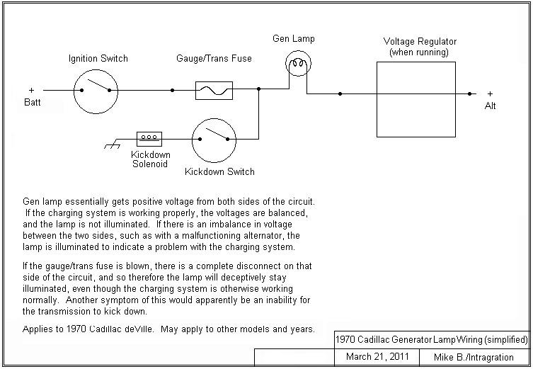 1970 Gen Light And Voltage Regulator Cadillac Owners Forum