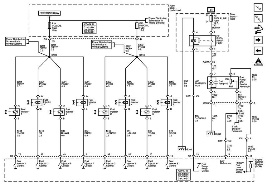 2000 lesabre injector wiring diagram blowing the fuse for the inj coil for the even bank of cylinders  blowing the fuse for the inj coil for
