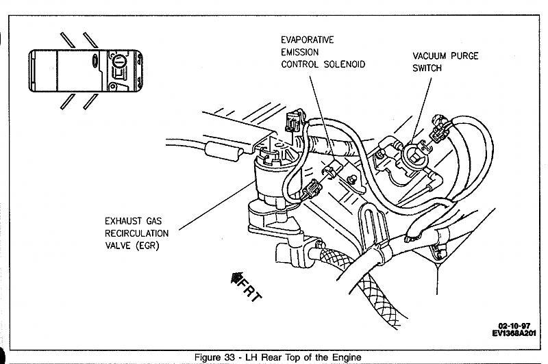 1997 Cadillac Eldorado Engine Diagram Wiring Diagram System Bound Image Bound Image Ediliadesign It