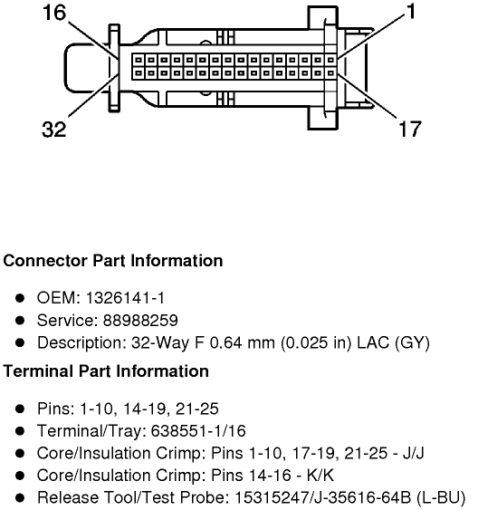 x1 connector: