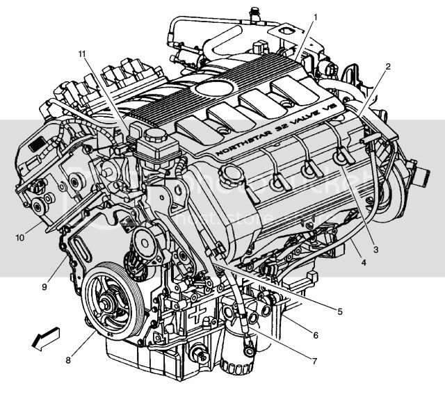 Northstar Swaps What Years Are Interchangeable And The Differences Rhcadillacforums: North Star 4 6 Engine Diagram At Gmaili.net