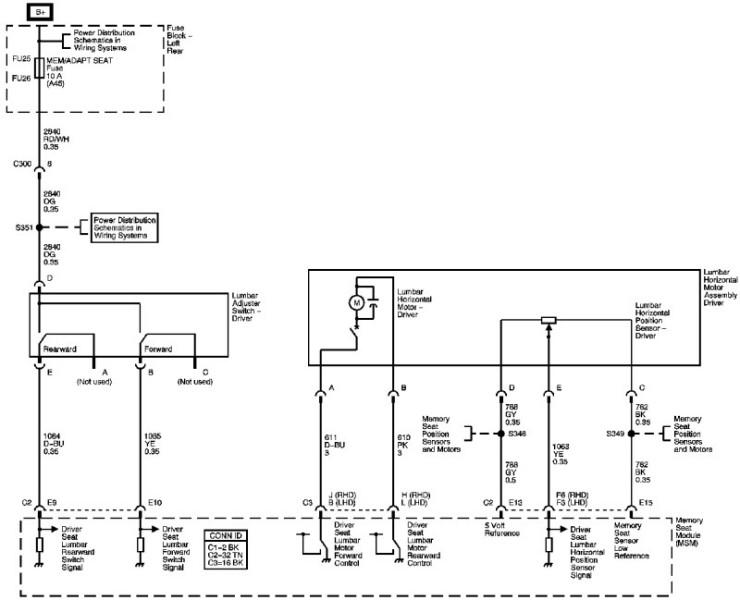 Driver U0026 39 S Seat Wiring Diagram