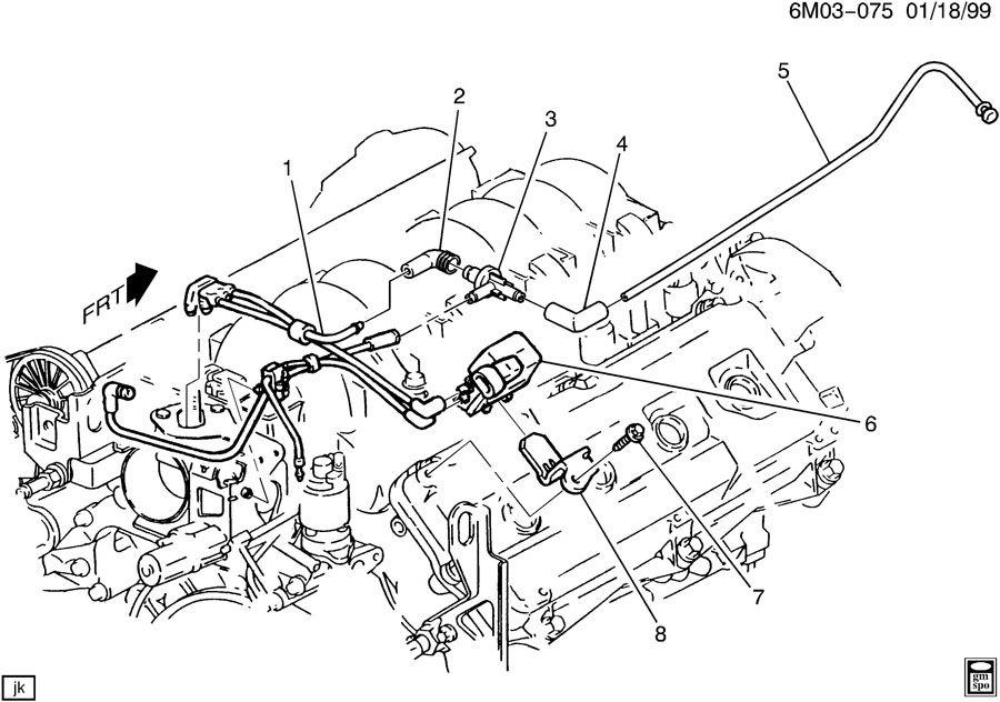 EVAP purge solenoid ? 1995 Eldorado   Cadillac Owners Forum