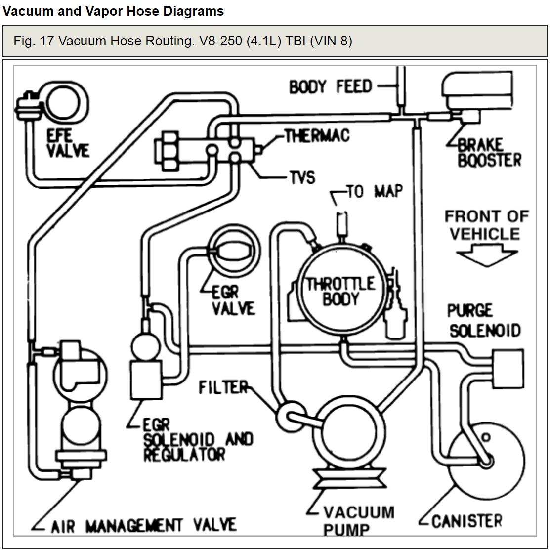 DIAGRAM] Cadillac Escalade Vacuum Diagram FULL Version HD Quality Vacuum  Diagram - IDEADIAGRAMS.VITADACOMMESSA.ITvitadacommessa