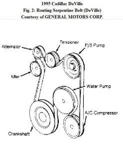 2005 Cadillac Deville Serpentine Belt Diagram - General ...