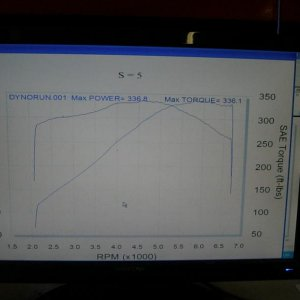 Dyno run results, bone stock 2004 CTS-V.